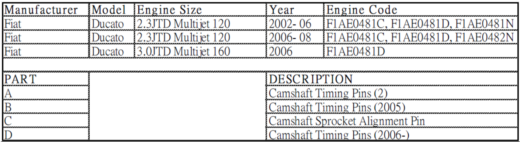 Un08119 Diesel Engine Timing Tool Set For Fiat 23 Jtd Unique By Belt Package Sliding Card